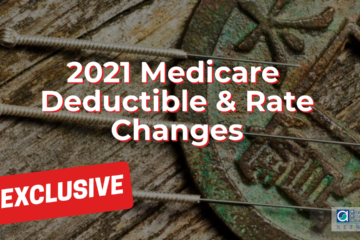 Billing and Coding: 2021 Medicare Deductible & Rate Changes